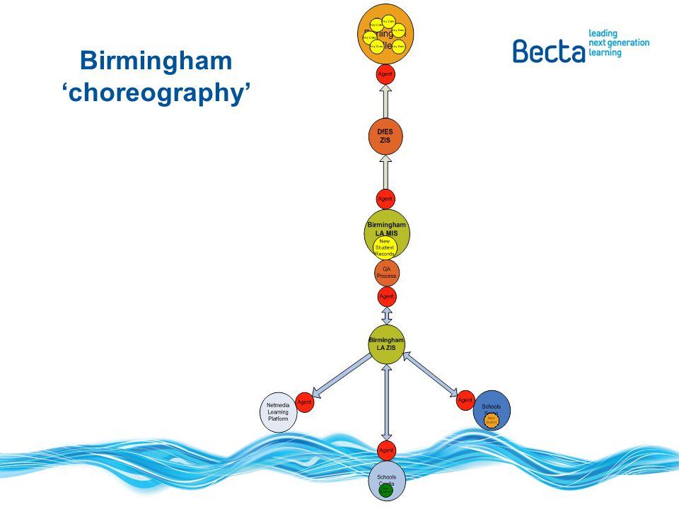 Birmingham choreography