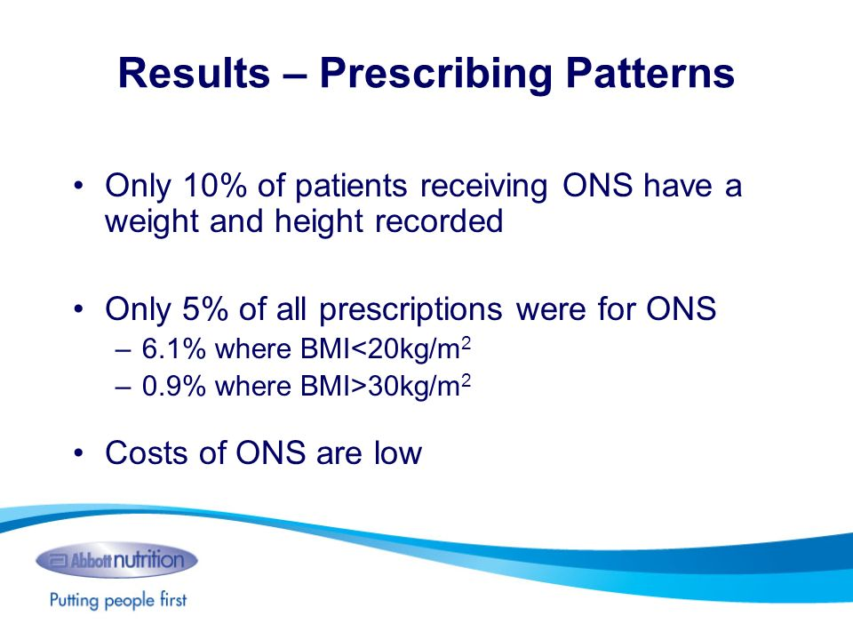 Results – Prescribing Patterns Only 10% of patients receiving ONS have a weight and height recorded Only 5% of all prescriptions were for ONS –6.1% wh