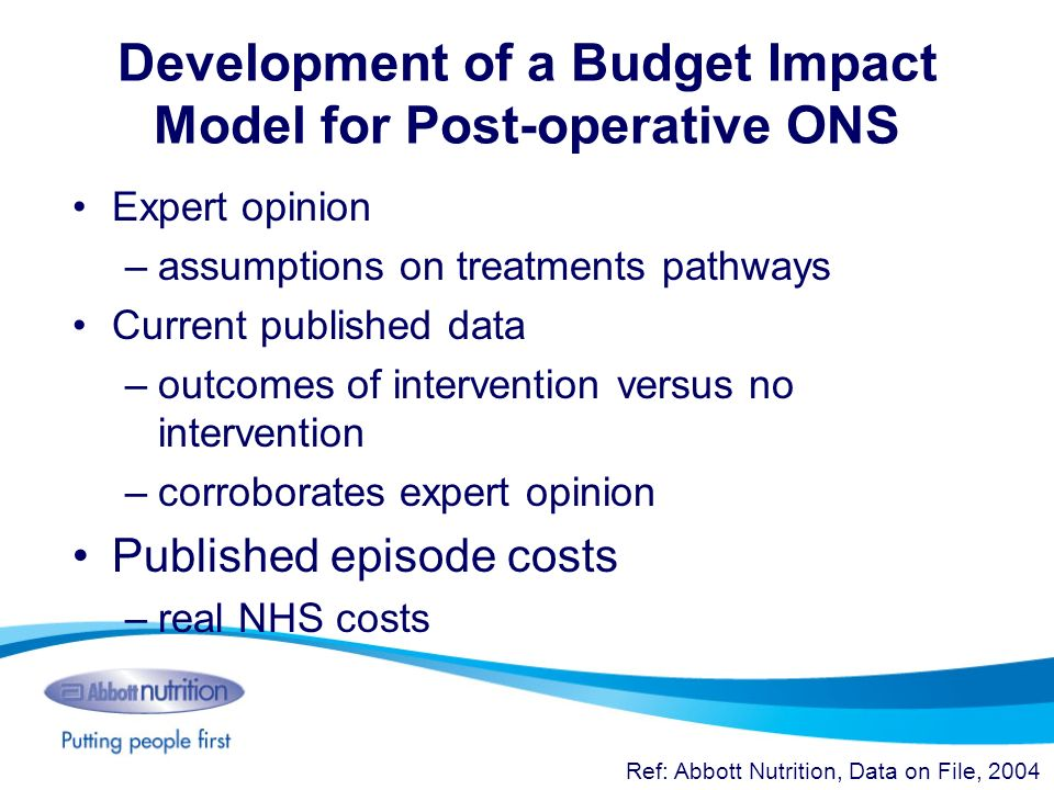 Development of a Budget Impact Model for Post-operative ONS Expert opinion –assumptions on treatments pathways Current published data –outcomes of int