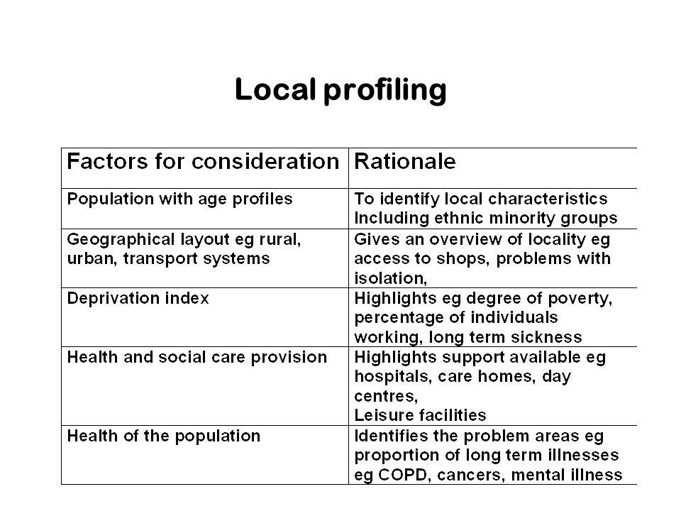 Local profiling