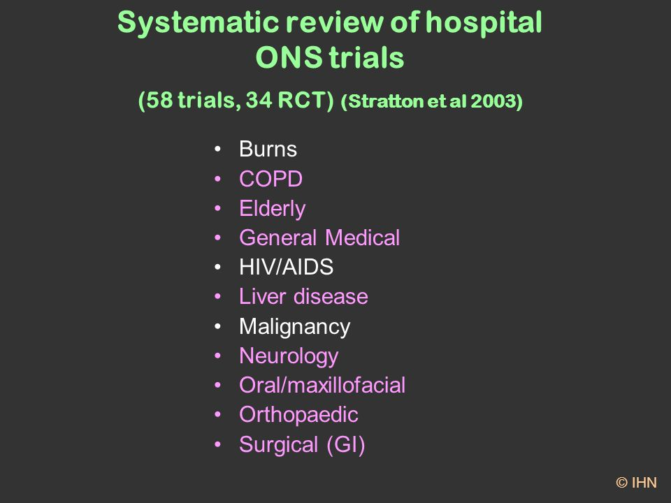 Systematic review of hospital ONS trials (58 trials, 34 RCT) (Stratton et al 2003) Burns COPD Elderly General Medical HIV/AIDS Liver disease Malignancy Neurology Oral/maxillofacial Orthopaedic Surgical (GI) © IHN