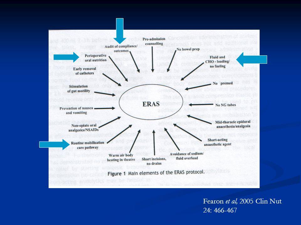 Fearon et al, 2005 Clin Nut 24: 466-467