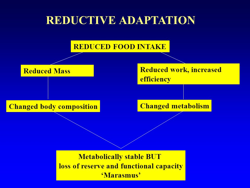REDUCTIVE ADAPTATION Changed metabolism Reduced work, increased efficiency Metabolically stable BUT loss of reserve and functional capacity Marasmus C