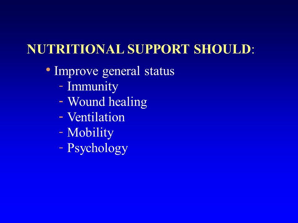 Parenteral nutrition