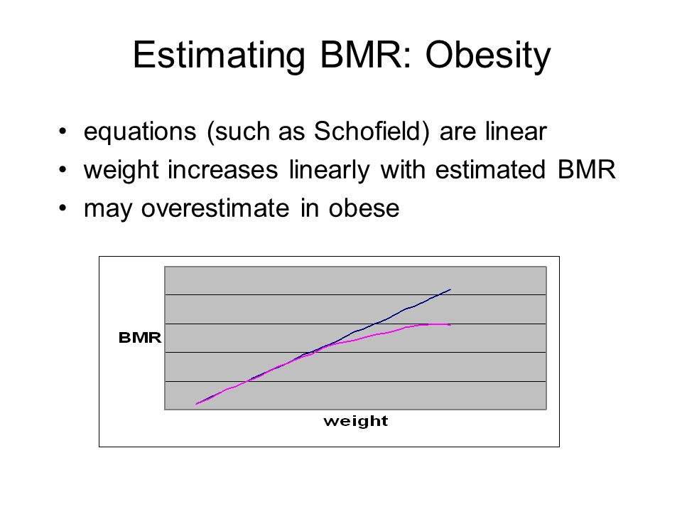 Estimating BMR: Obesity equations (such as Schofield) are linear weight increases linearly with estimated BMR may overestimate in obese