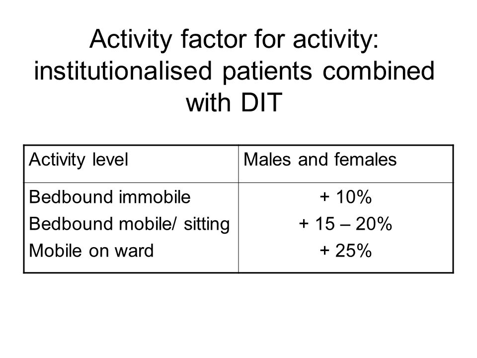 Activity factor for activity: institutionalised patients combined with DIT Activity levelMales and females Bedbound immobile Bedbound mobile/ sitting
