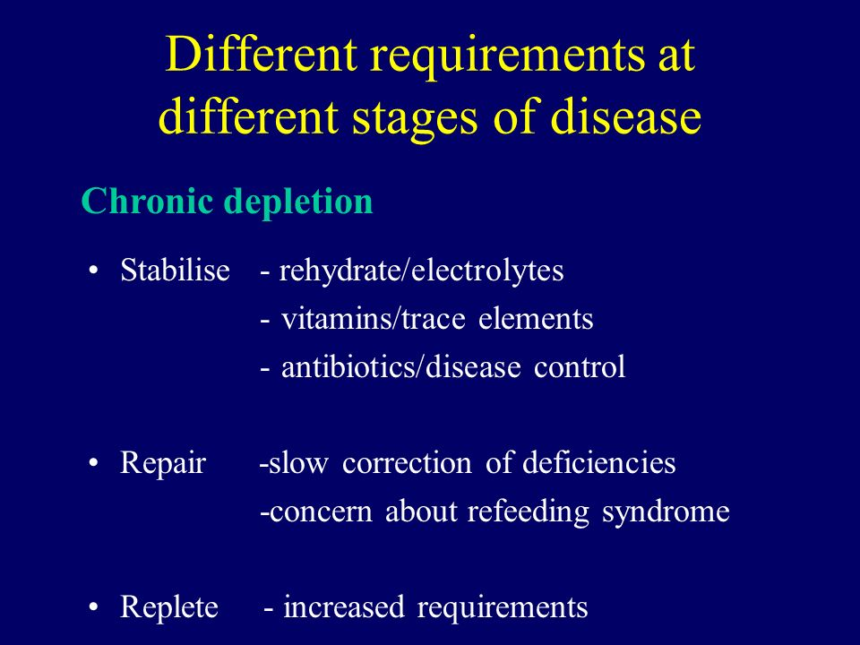 Different requirements at different stages of disease Stabilise - rehydrate/electrolytes -vitamins/trace elements -antibiotics/disease control Repair -slow correction of deficiencies -concern about refeeding syndrome Replete - increased requirements Chronic depletion