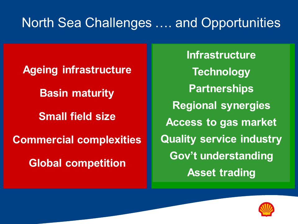 Infrastructure Technology Partnerships Regional synergies Access to gas market Quality service industry Govt understanding Asset trading North Sea Cha