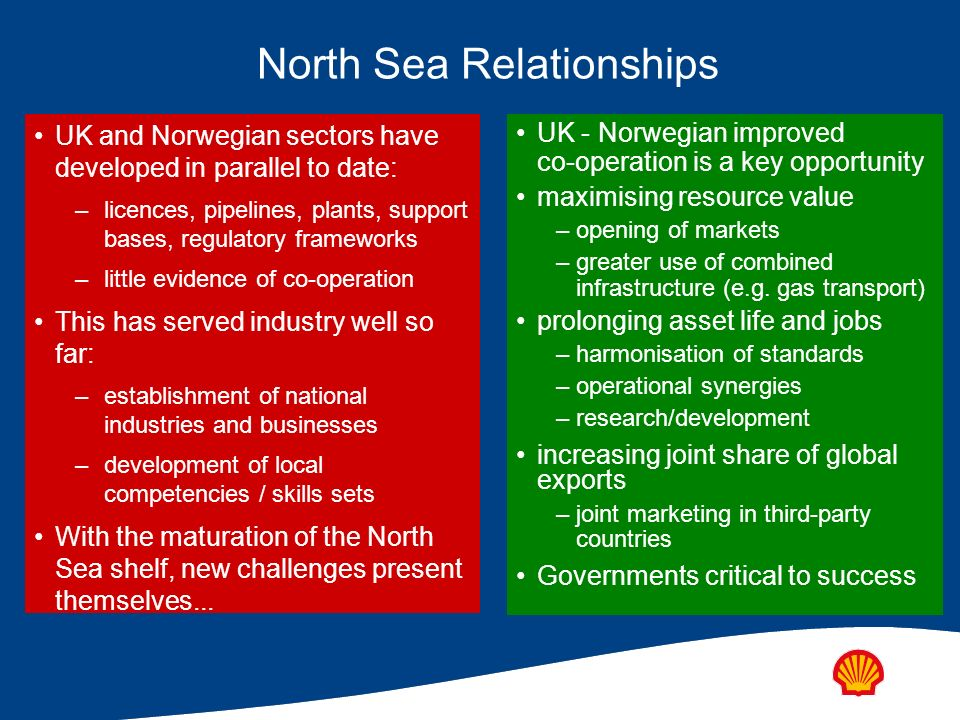 North Sea Relationships UK and Norwegian sectors have developed in parallel to date: –licences, pipelines, plants, support bases, regulatory framework