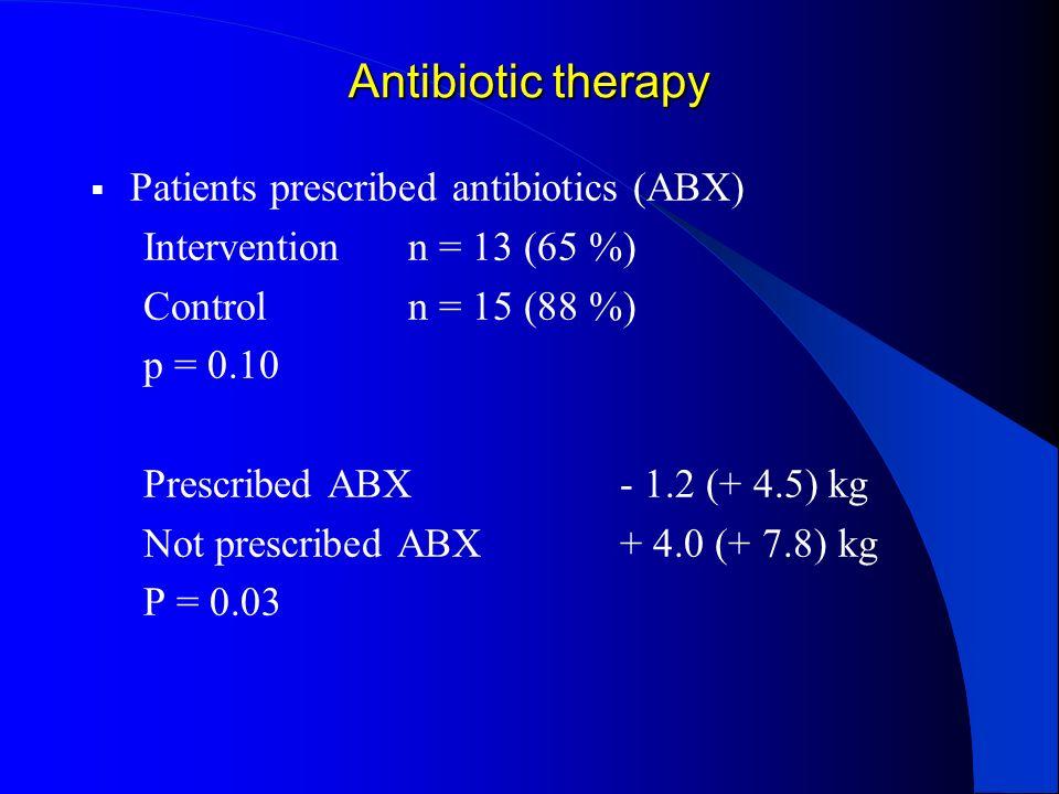 Antibiotic therapy Patients prescribed antibiotics (ABX) Intervention n = 13 (65 %) Control n = 15 (88 %) p = 0.10 Prescribed ABX- 1.2 (+ 4.5) kg Not