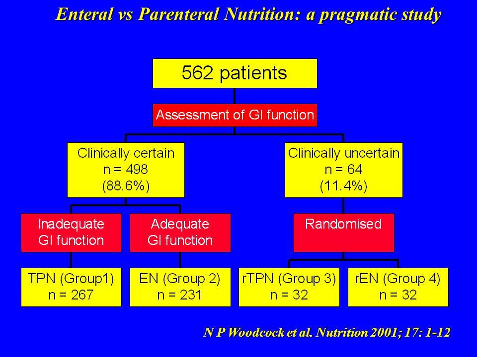N P Woodcock et al. Nutrition 2001; 17: 1-12 Enteral vs Parenteral Nutrition: a pragmatic study
