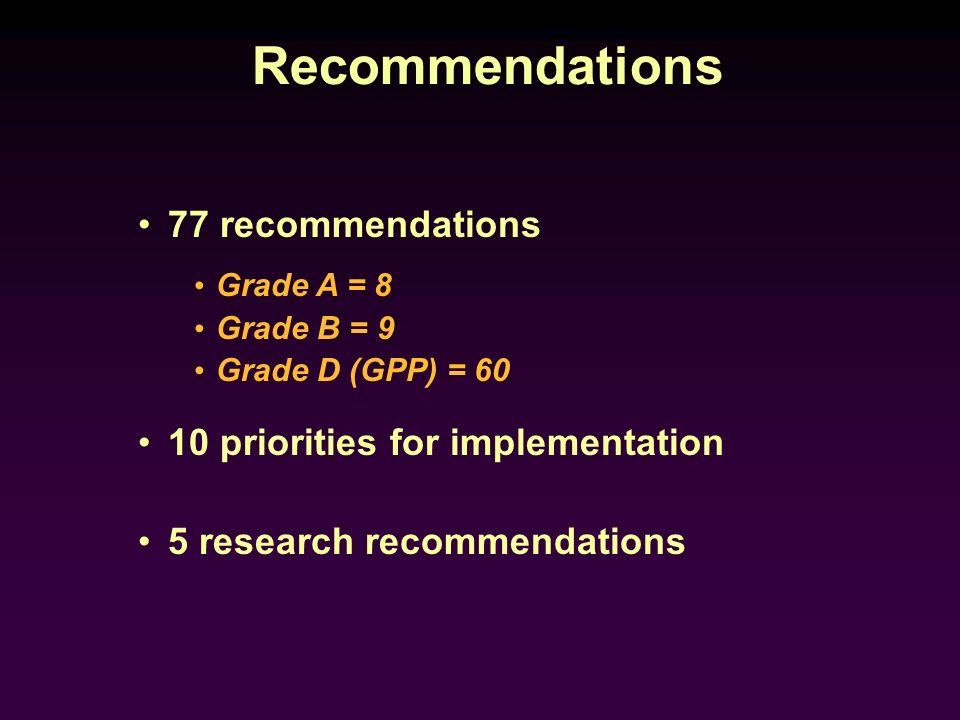 Recommendations 77 recommendations 10 priorities for implementation 5 research recommendations Grade A = 8 Grade B = 9 Grade D (GPP) = 60