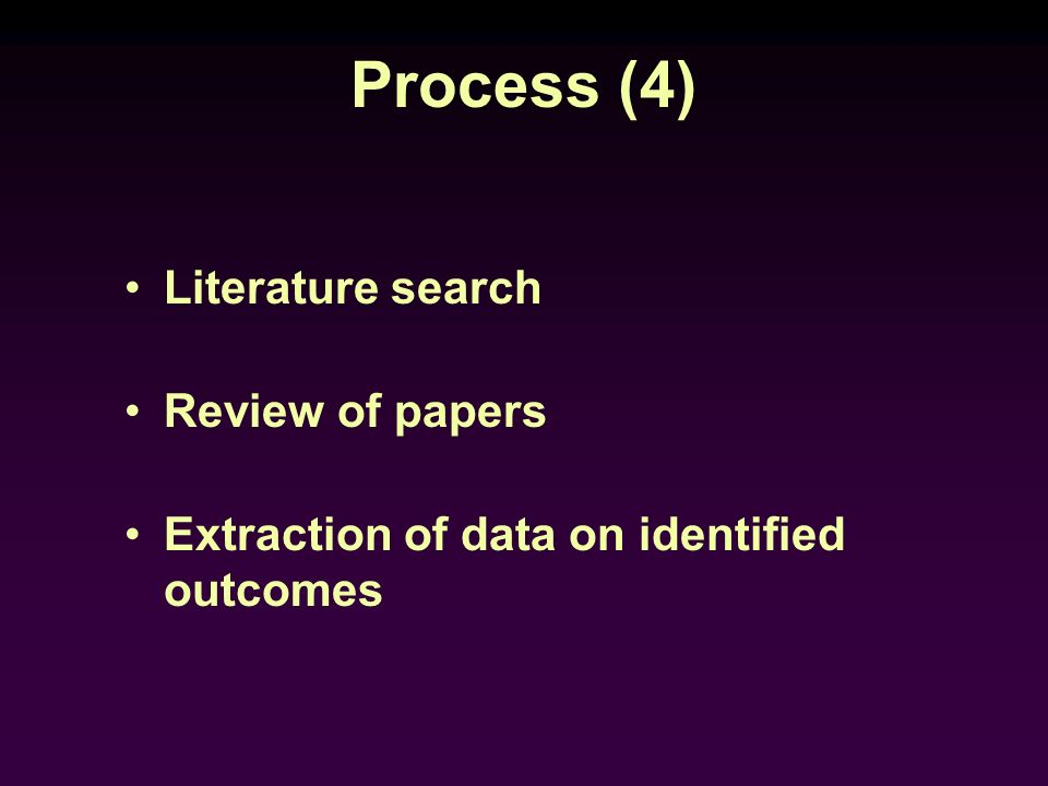 Process (4) Literature search Review of papers Extraction of data on identified outcomes