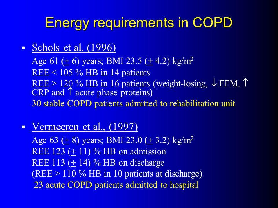 Energy requirements in COPD Schols et al. (1996) Age 61 (+ 6) years; BMI 23.5 (+ 4.2) kg/m 2 REE < 105 % HB in 14 patients REE > 120 % HB in 16 patien