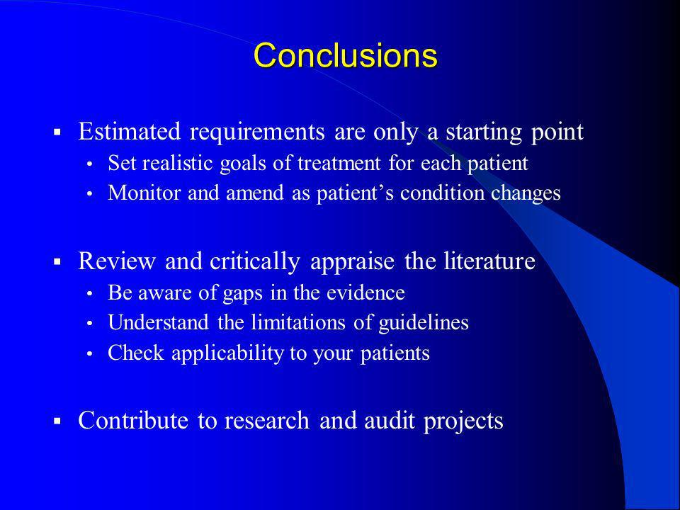 Conclusions Estimated requirements are only a starting point Set realistic goals of treatment for each patient Monitor and amend as patients condition