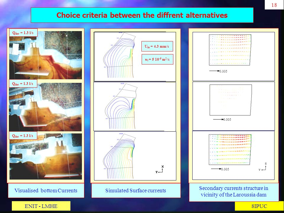 18 8IPUC Choice criteria between the diffrent alternatives Visualised bottom Currents Q der = 1.3 l/s Simulated Surface currents U in = 4.3 mm/s t = 5