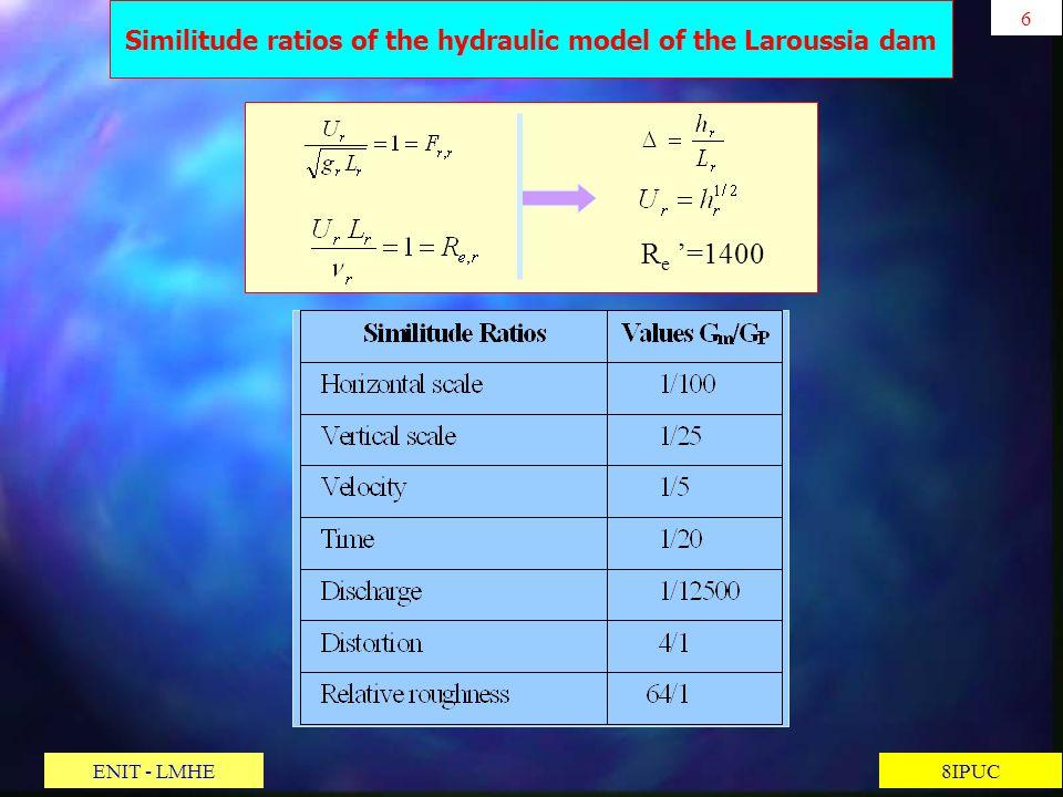 6 8IPUC Similitude ratios of the hydraulic model of the Laroussia dam R e =1400 ENIT - LMHE