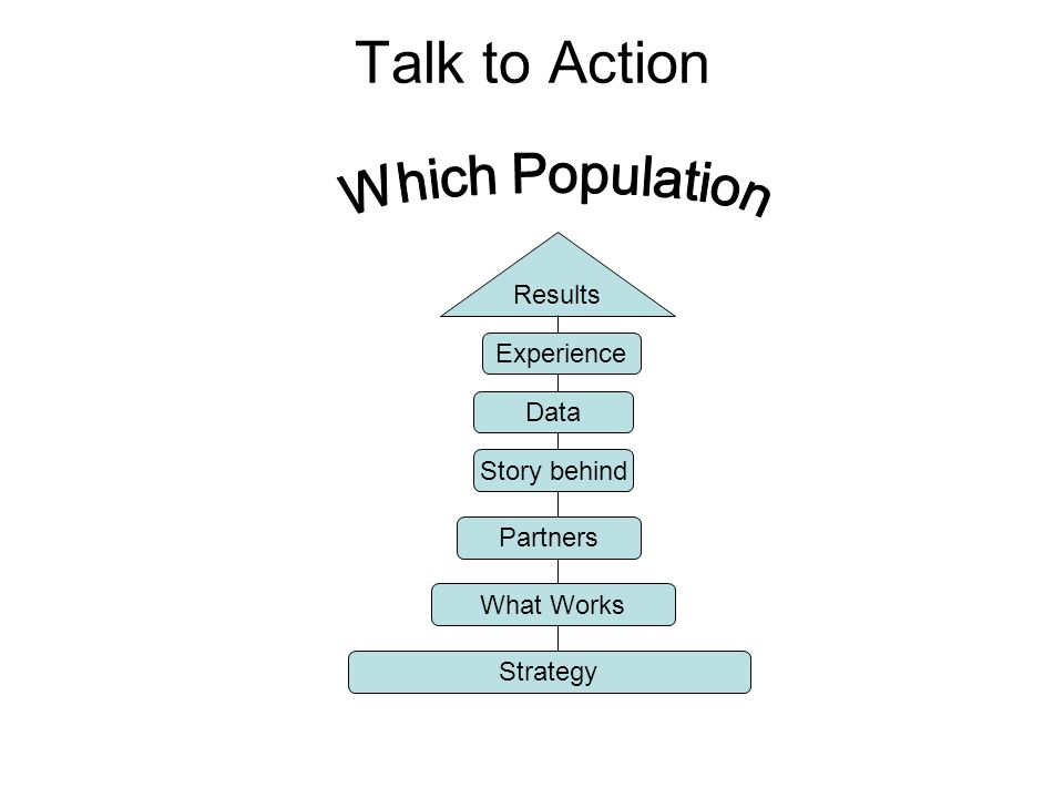 Talk to Action Results Experience Data Story behind Partners What Works Strategy