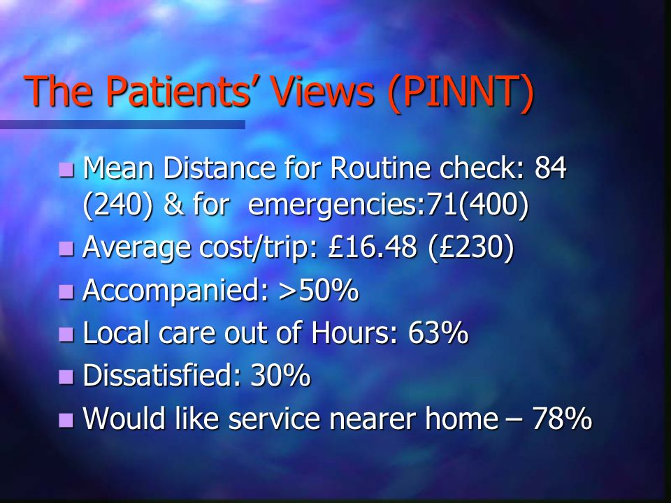 The Patients Views (PINNT) Mean Distance for Routine check: 84 (240) & for emergencies:71(400) Mean Distance for Routine check: 84 (240) & for emergen