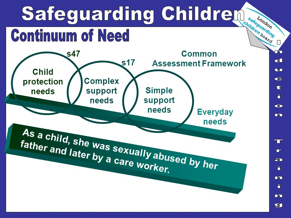 As a child, she was sexually abused by her father and later by a care worker. Everyday needs Simple support needs Child protection needs s47 Complex s