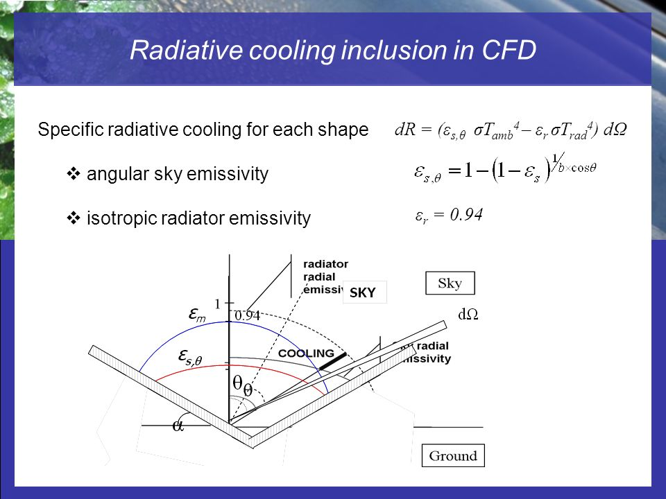Radiation-cooled Dew Water Condensers Studied by Computational Fluid Dynamic (CFD) Radiative cooling inclusion in CFD dR = (ε s,θ σT amb 4 – ε r σT ra