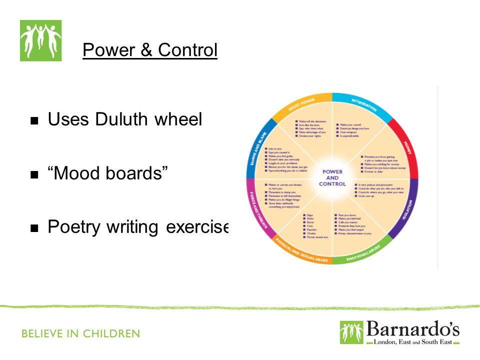 Power & Control Uses Duluth wheel Mood boards Poetry writing exercise