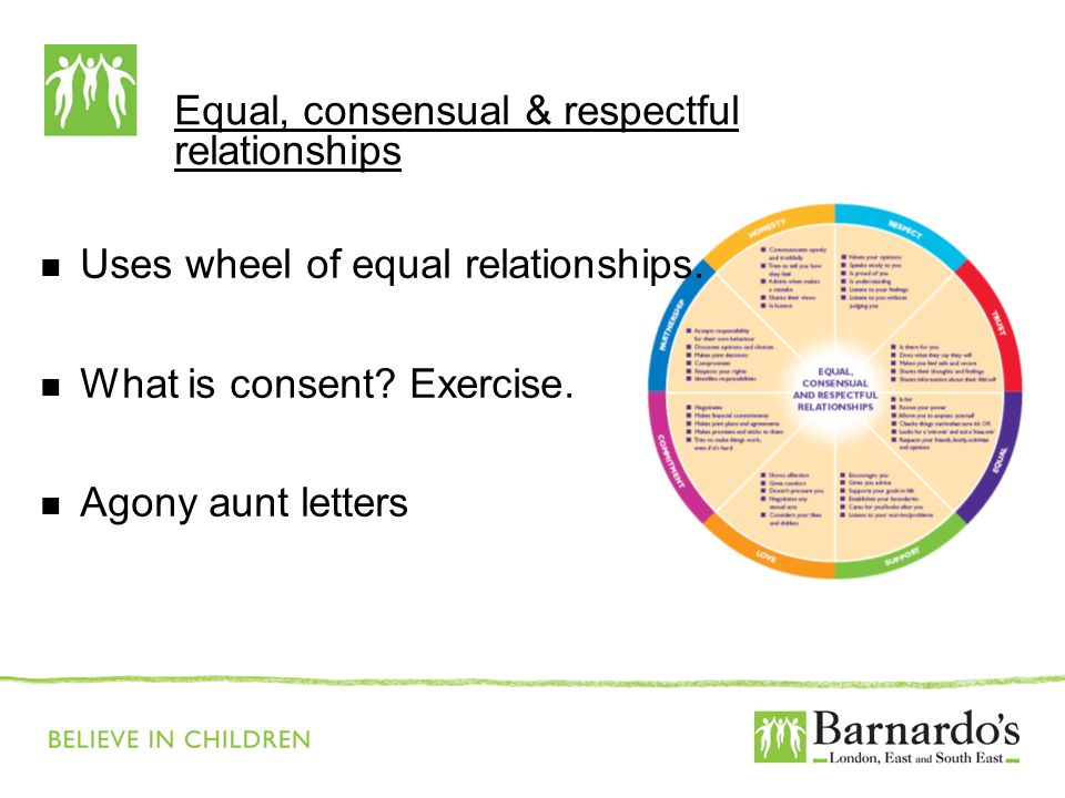 Equal, consensual & respectful relationships Uses wheel of equal relationships. What is consent? Exercise. Agony aunt letters