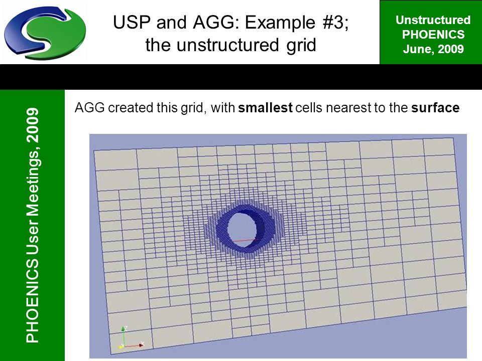 PHOENICS User Meetings, 2009 Unstructured PHOENICS June, 2009 USP and AGG: Example #3; the unstructured grid AGG created this grid, with smallest cells nearest to the surface