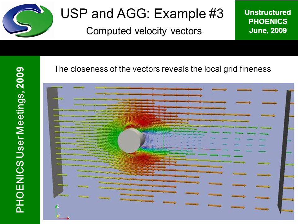 PHOENICS User Meetings, 2009 Unstructured PHOENICS June, 2009 USP and AGG: Example #3 Computed velocity vectors The closeness of the vectors reveals the local grid fineness