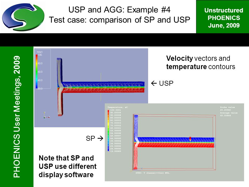 PHOENICS User Meetings, 2009 Unstructured PHOENICS June, 2009 USP and AGG: Example #4 Test case: comparison of SP and USP Velocity vectors and temperature contours SP USP Note that SP and USP use different display software