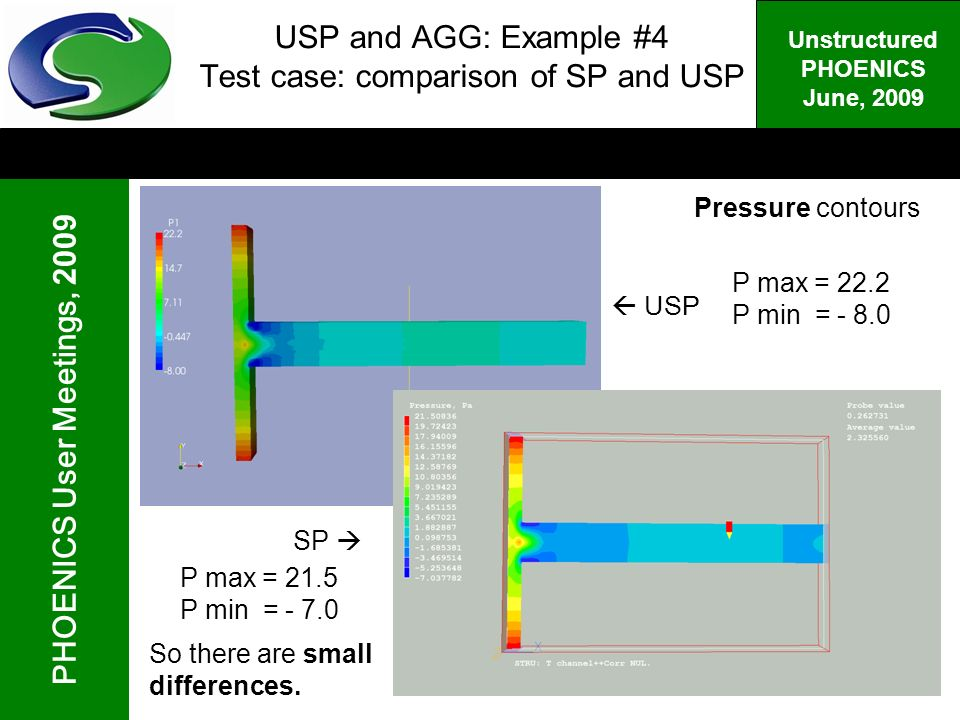 PHOENICS User Meetings, 2009 Unstructured PHOENICS June, 2009 USP and AGG: Example #4 Test case: comparison of SP and USP Pressure contours USP SP P max = 22.2 P min = - 8.0 P max = 21.5 P min = - 7.0 So there are small differences.