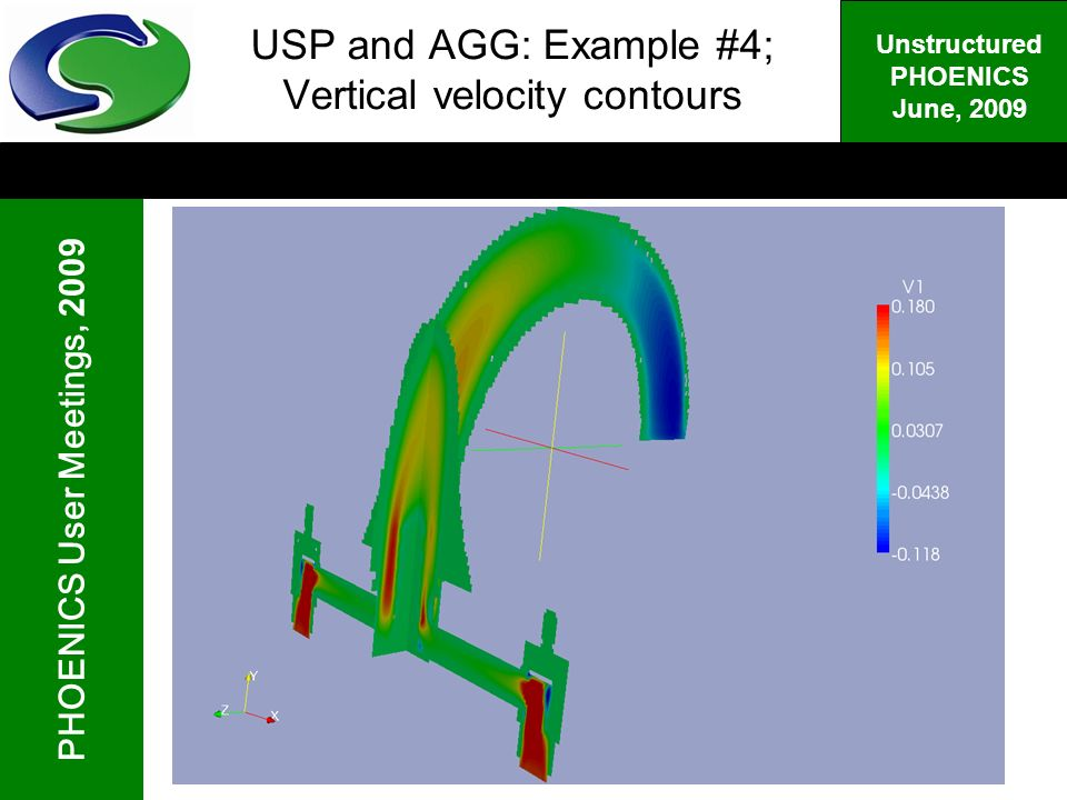 PHOENICS User Meetings, 2009 Unstructured PHOENICS June, 2009 USP and AGG: Example #4; Vertical velocity contours