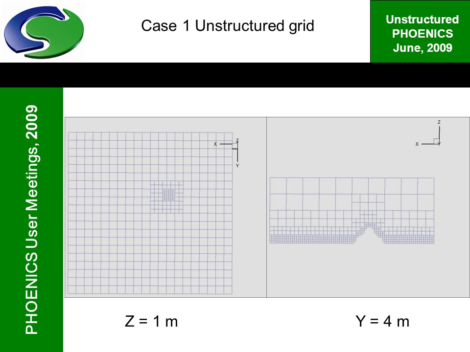 PHOENICS User Meetings, 2009 Unstructured PHOENICS June, 2009 Case 1 Unstructured grid Z = 1 m Y = 4 m