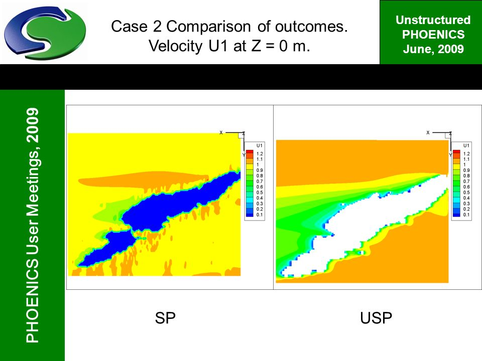 PHOENICS User Meetings, 2009 Unstructured PHOENICS June, 2009 Case 2 Comparison of outcomes.