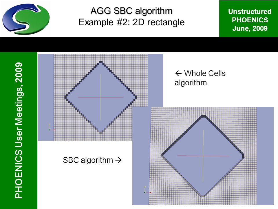 PHOENICS User Meetings, 2009 Unstructured PHOENICS June, 2009 AGG SBC algorithm AGG SBC algorithm Example #2: 2D rectangle Whole Cells algorithm SBC algorithm