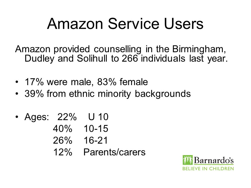 Amazon Service Users Amazon provided counselling in the Birmingham, Dudley and Solihull to 266 individuals last year. 17% were male, 83% female 39% fr