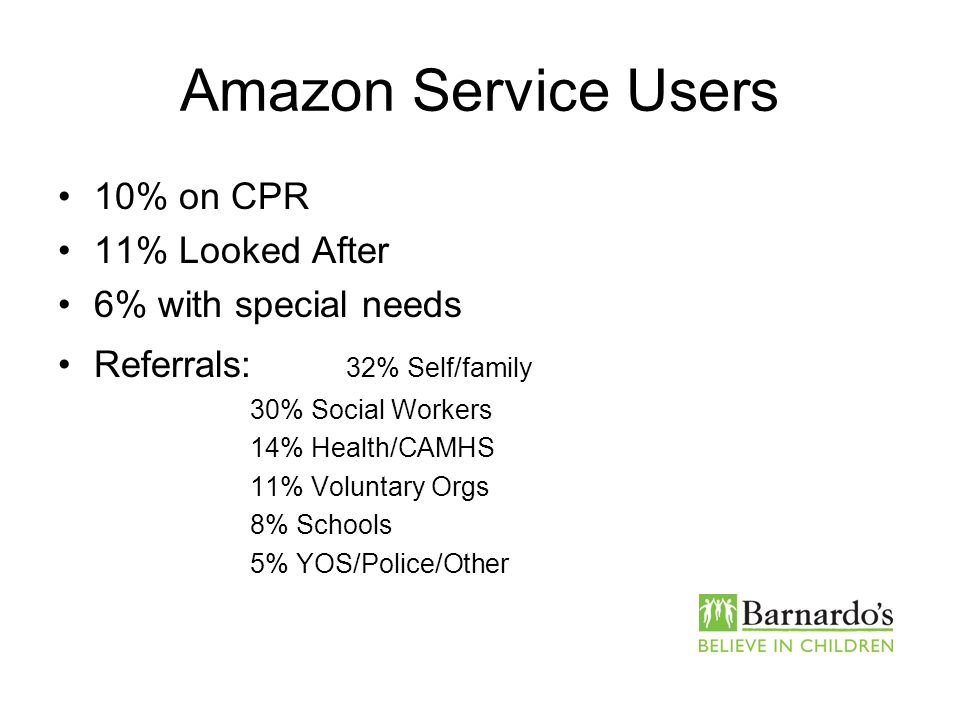 Amazon Service Users 10% on CPR 11% Looked After 6% with special needs Referrals: 32% Self/family 30% Social Workers 14% Health/CAMHS 11% Voluntary Or
