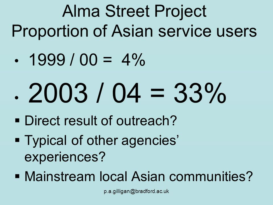 Alma Street Project Proportion of Asian service users 1999 / 00 = 4% 2003 / 04 = 33% Direct result of outreach? Typical of other agencies experiences?