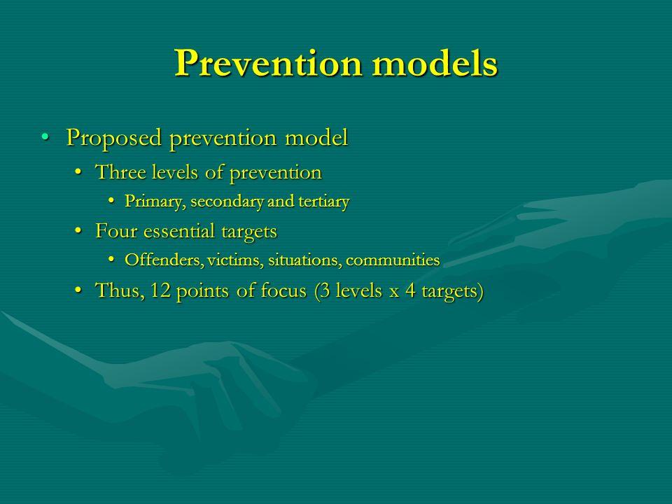 Prevention models Proposed prevention modelProposed prevention model Three levels of preventionThree levels of prevention Primary, secondary and terti