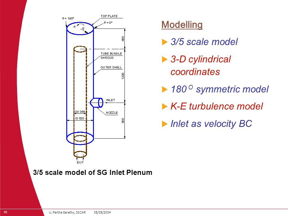 16 U. Partha Sarathy, IGCAR 05/05/2004 Modelling 3/5 scale model 3-D cylindrical coordinates 180 O symmetric model K-E turbulence model Inlet as veloc