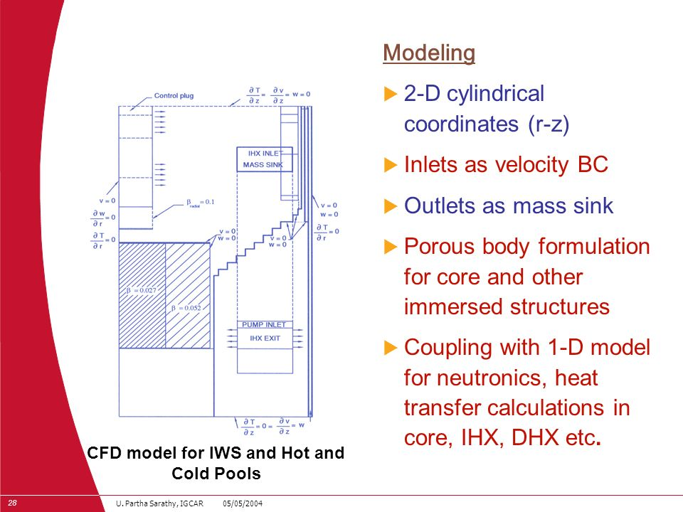 28 U. Partha Sarathy, IGCAR 05/05/2004 Modeling 2-D cylindrical coordinates (r-z) Inlets as velocity BC Outlets as mass sink Porous body formulation f