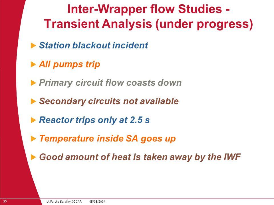 35 U. Partha Sarathy, IGCAR 05/05/2004 Inter-Wrapper flow Studies - Transient Analysis (under progress) Station blackout incident All pumps trip Prima