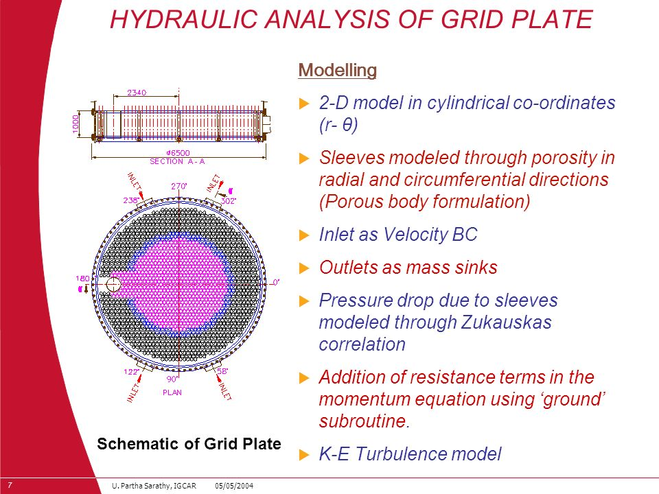 7 U. Partha Sarathy, IGCAR 05/05/2004 Modelling 2-D model in cylindrical co-ordinates (r- θ) Sleeves modeled through porosity in radial and circumfere