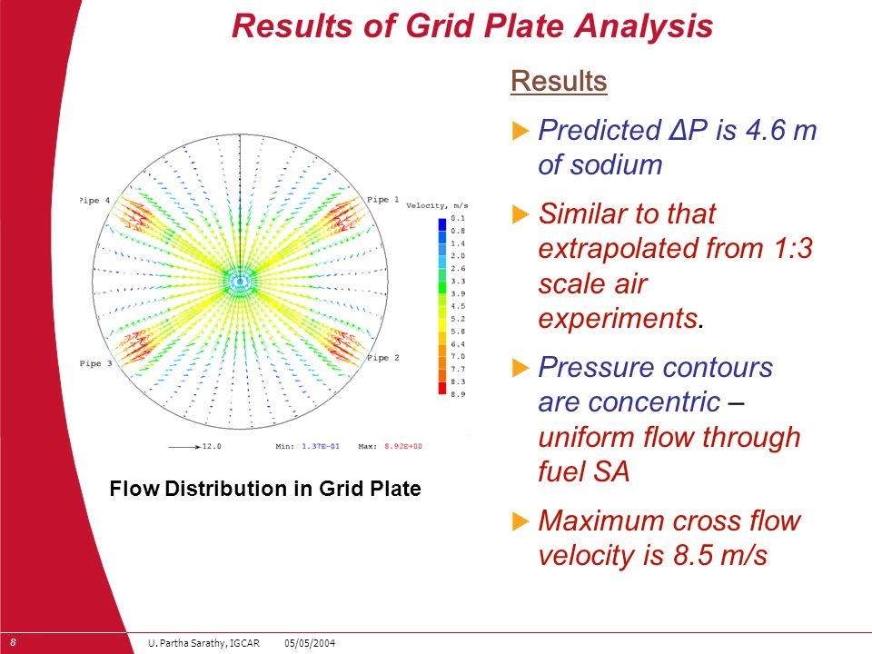 8 U. Partha Sarathy, IGCAR 05/05/2004 Results of Grid Plate Analysis Results Predicted ΔP is 4.6 m of sodium Similar to that extrapolated from 1:3 sca