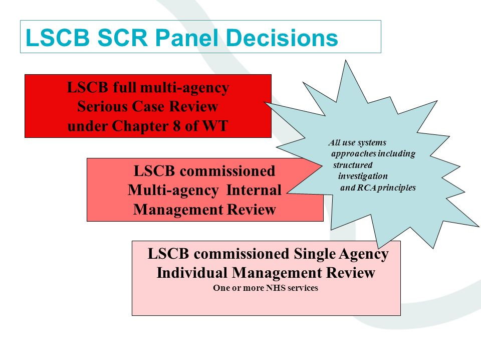 LSCB SCR Panel Decisions LSCB full multi-agency Serious Case Review under Chapter 8 of WT LSCB commissioned Multi-agency Internal Management Review LS