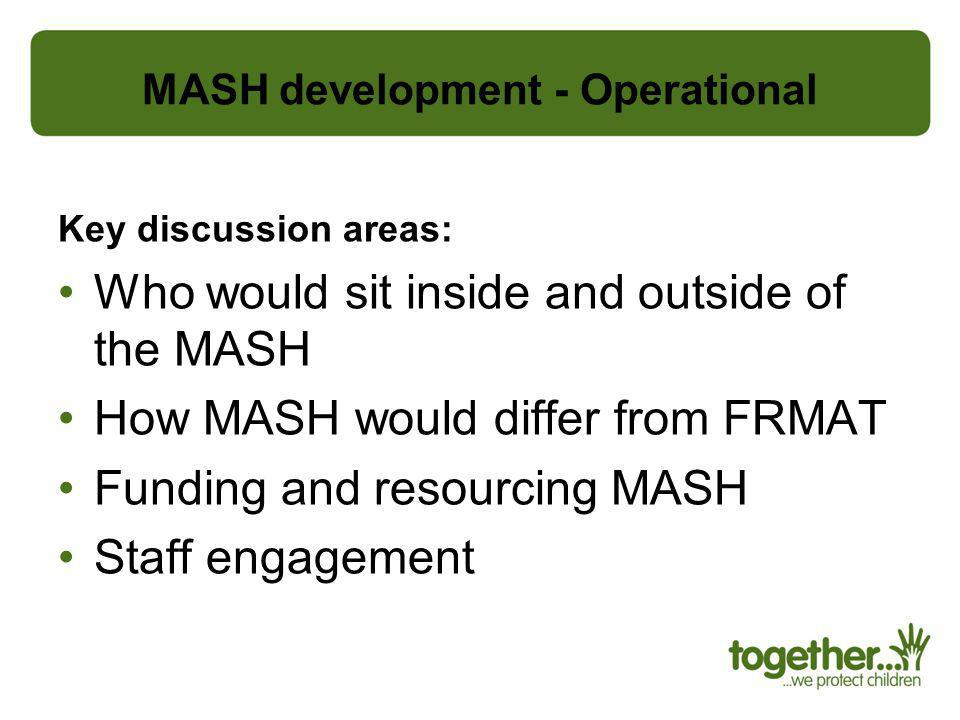 MASH development - Operational Key discussion areas: Who would sit inside and outside of the MASH How MASH would differ from FRMAT Funding and resourc
