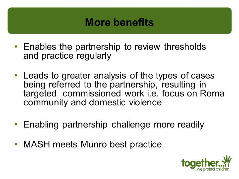 More benefits Enables the partnership to review thresholds and practice regularly Leads to greater analysis of the types of cases being referred to th