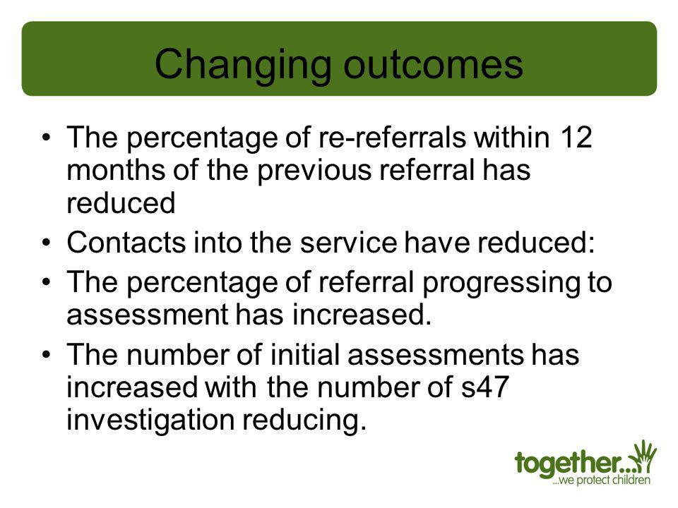 Changing outcomes The percentage of re-referrals within 12 months of the previous referral has reduced Contacts into the service have reduced: The per