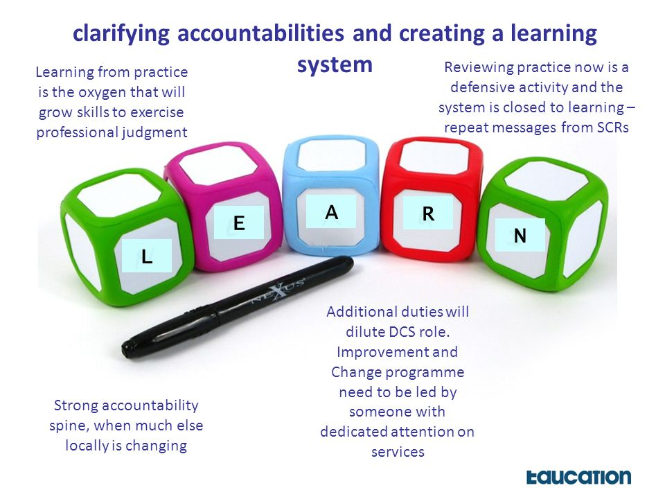 L E A R N clarifying accountabilities and creating a learning system Reviewing practice now is a defensive activity and the system is closed to learning – repeat messages from SCRs Learning from practice is the oxygen that will grow skills to exercise professional judgment Additional duties will dilute DCS role.