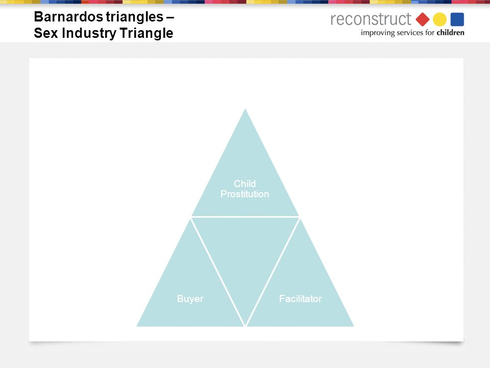 Barnardos triangles – Sex Industry Triangle Child Prostitution BuyerFacilitator